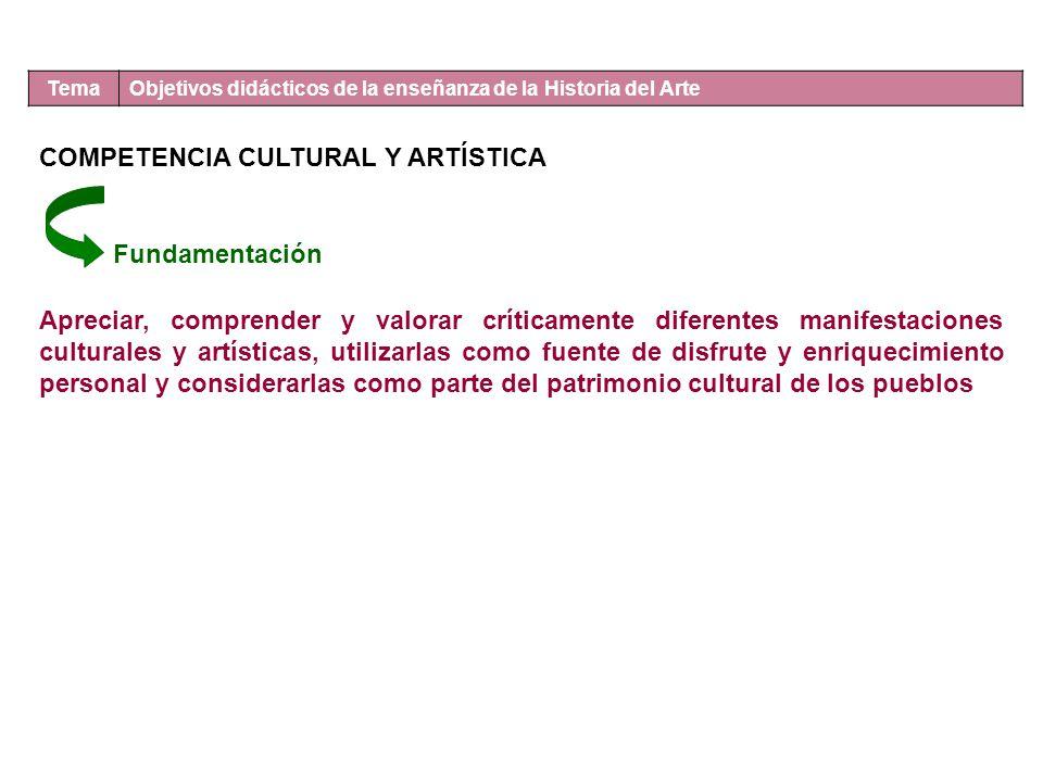 Tema Objetivos didácticos de la enseñanza de la Historia del Arte COMPETENCIA CULTURAL Y ARTÍSTICA Apreciar, comprender y valorar críticamente diferen