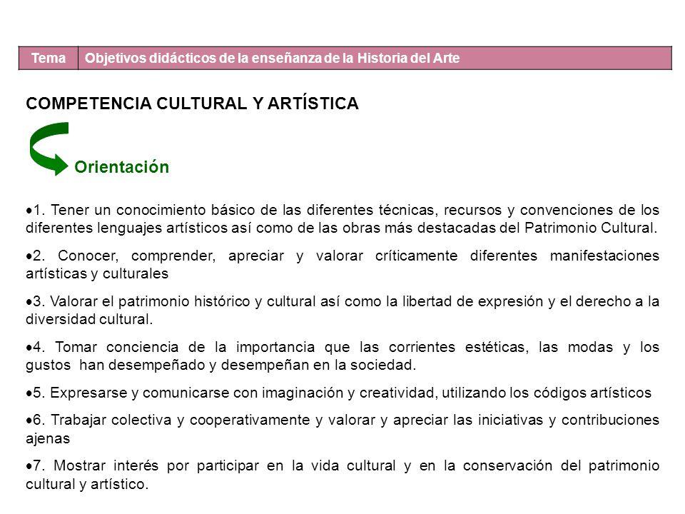 Tema Objetivos didácticos de la enseñanza de la Historia del Arte COMPETENCIA CULTURAL Y ARTÍSTICA Orientación 1. Tener un conocimiento básico de las