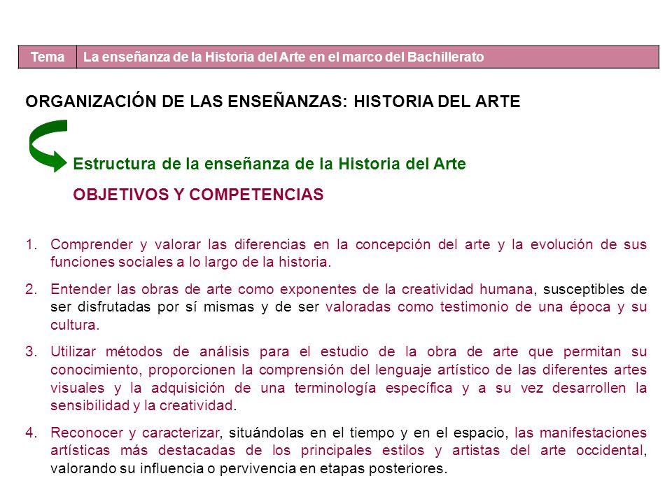 Tema La enseñanza de la Historia del Arte en el marco del Bachillerato Estructura de la enseñanza de la Historia del Arte OBJETIVOS Y COMPETENCIAS 1.C