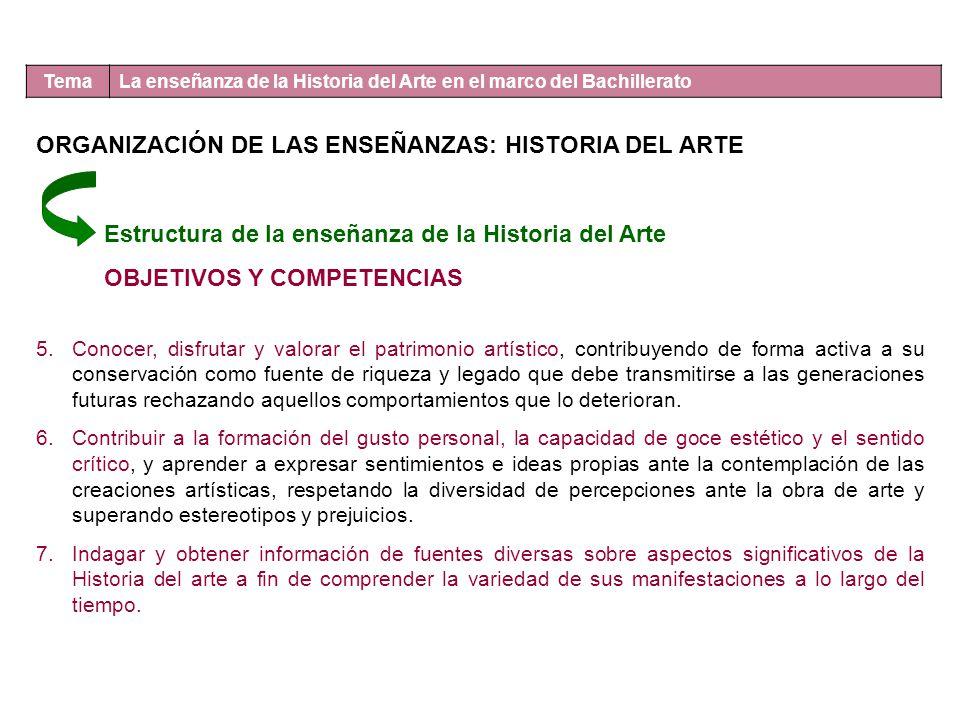 Tema La enseñanza de la Historia del Arte en el marco del Bachillerato Estructura de la enseñanza de la Historia del Arte OBJETIVOS Y COMPETENCIAS 5.C