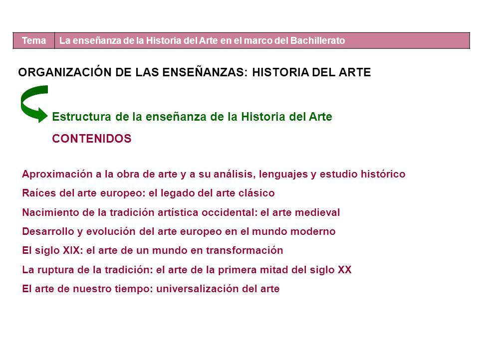 Tema La enseñanza de la Historia del Arte en el marco del Bachillerato Estructura de la enseñanza de la Historia del Arte CONTENIDOS Aproximación a la
