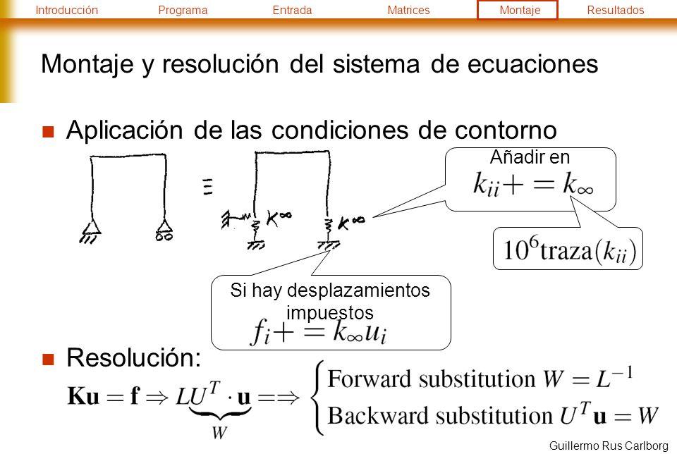 IntroducciónProgramaEntradaMatricesMontajeResultados Guillermo Rus Carlborg Montaje y resolución del sistema de ecuaciones Aplicación de las condiciones de contorno Resolución: Añadir en Si hay desplazamientos impuestos