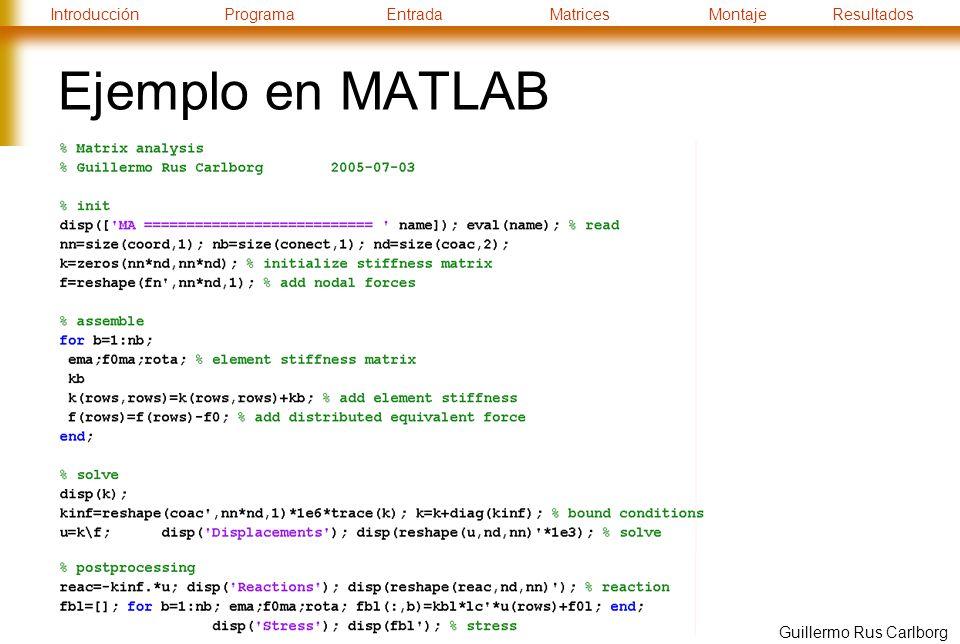 IntroducciónProgramaEntradaMatricesMontajeResultados Guillermo Rus Carlborg Ejemplo en MATLAB