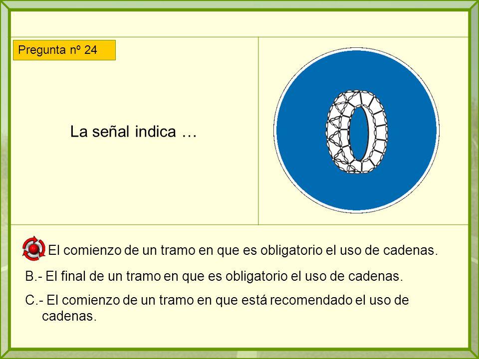 La señal indica … A.- El comienzo de un tramo en que es obligatorio el uso de cadenas.