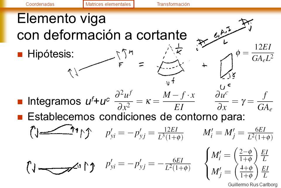CoordenadasMatrices elementalesTransformación Guillermo Rus Carlborg Elemento viga con deformación a cortante Hipótesis: Integramos u f +u c Establece