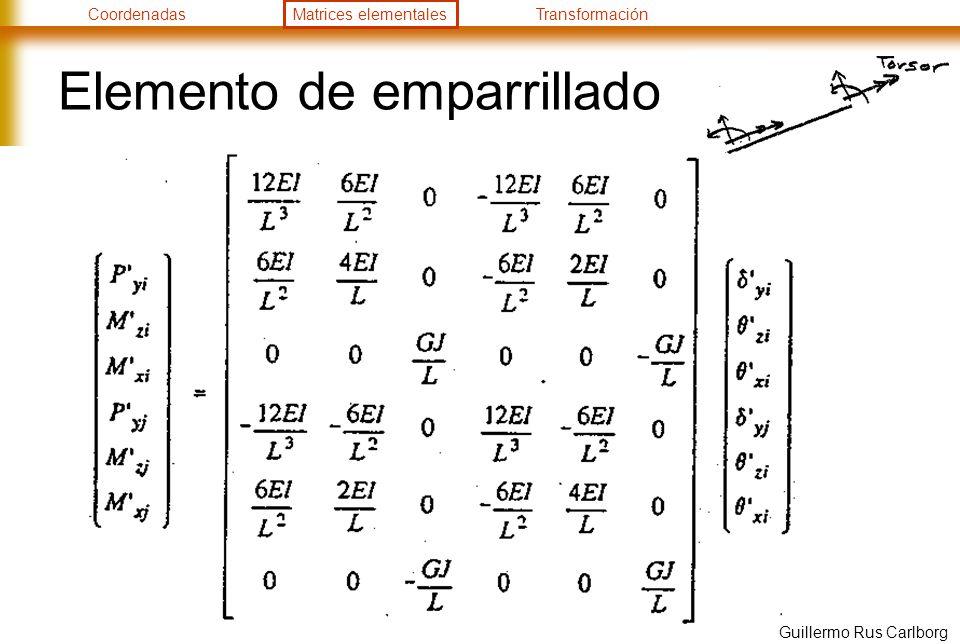CoordenadasMatrices elementalesTransformación Guillermo Rus Carlborg Elemento de emparrillado