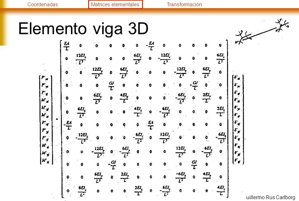 CoordenadasMatrices elementalesTransformación Guillermo Rus Carlborg Elemento viga 3D