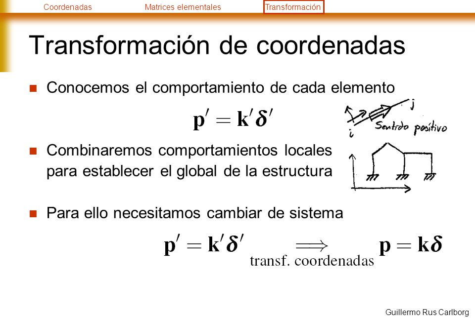 CoordenadasMatrices elementalesTransformación Guillermo Rus Carlborg Transformación de coordenadas Conocemos el comportamiento de cada elemento Combin