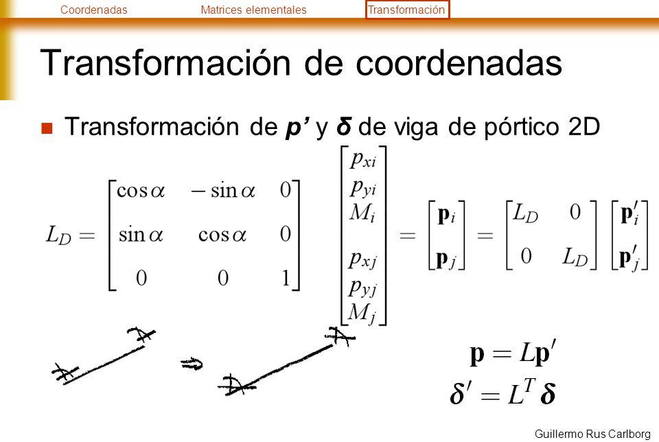 CoordenadasMatrices elementalesTransformación Guillermo Rus Carlborg Transformación de coordenadas Transformación de p y δ de viga de pórtico 2D
