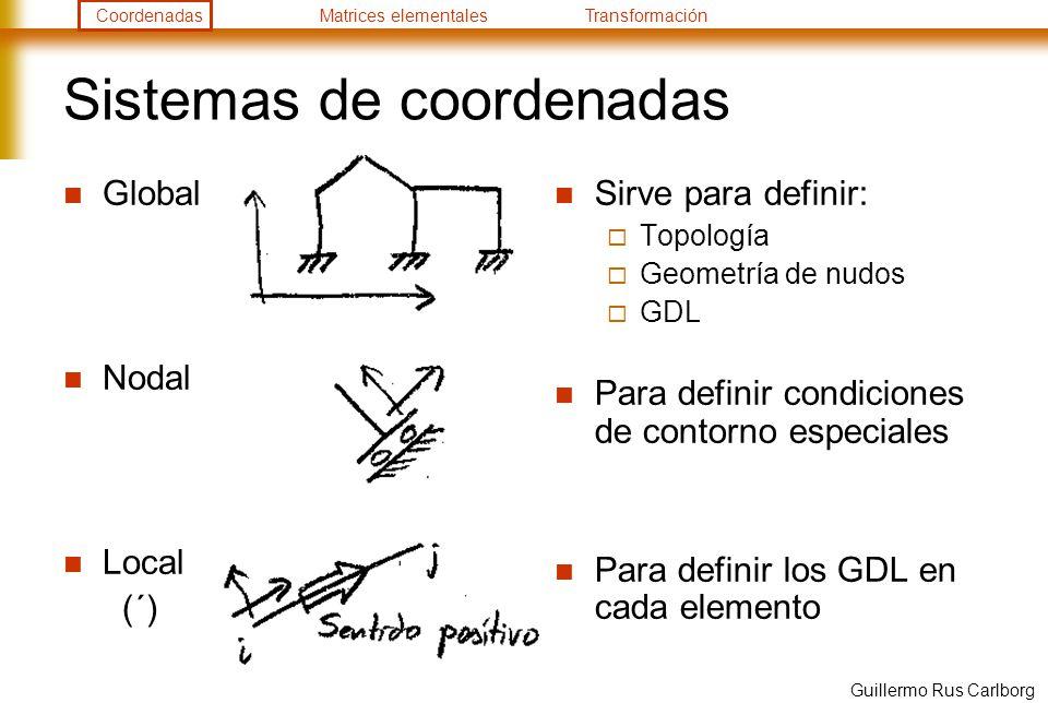 CoordenadasMatrices elementalesTransformación Guillermo Rus Carlborg Sistemas de coordenadas Global Nodal Local (´) Sirve para definir: Topología Geom