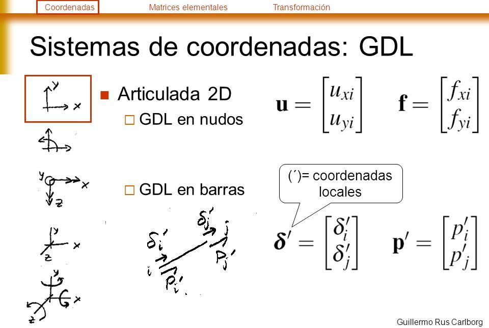 CoordenadasMatrices elementalesTransformación Guillermo Rus Carlborg Sistemas de coordenadas: GDL Articulada 2D GDL en nudos GDL en barras (´)= coorde