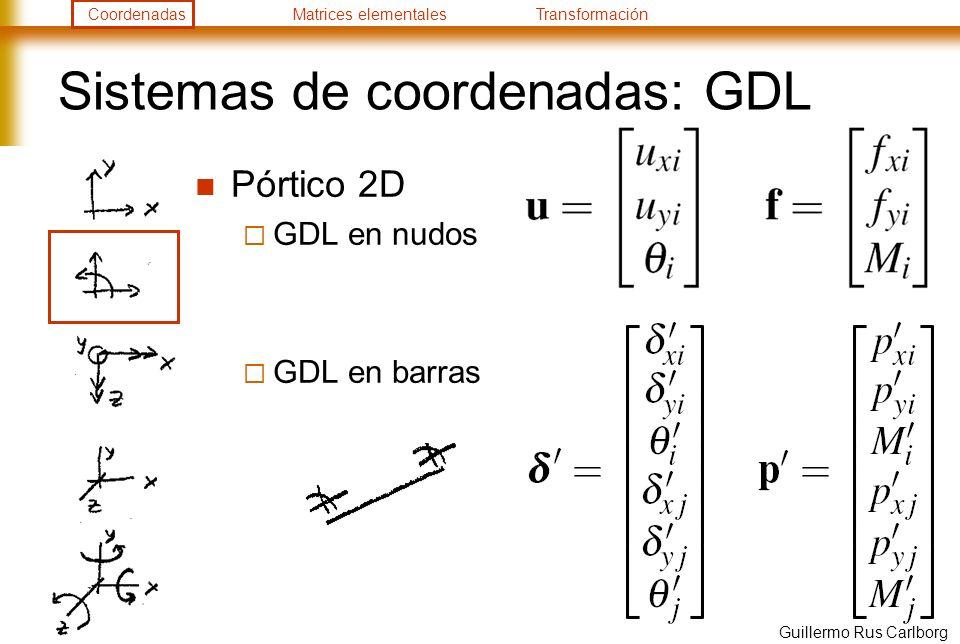 CoordenadasMatrices elementalesTransformación Guillermo Rus Carlborg Sistemas de coordenadas: GDL Pórtico 2D GDL en nudos GDL en barras