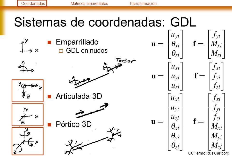 CoordenadasMatrices elementalesTransformación Guillermo Rus Carlborg Sistemas de coordenadas: GDL Emparrillado GDL en nudos Articulada 3D Pórtico 3D