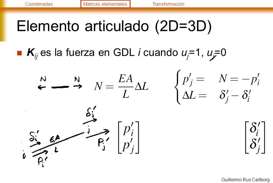 CoordenadasMatrices elementalesTransformación Guillermo Rus Carlborg Elemento articulado (2D=3D) K ij es la fuerza en GDL i cuando u j =1, u j =0