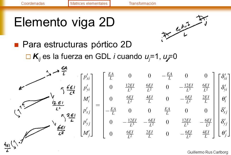 CoordenadasMatrices elementalesTransformación Guillermo Rus Carlborg Elemento viga 2D Para estructuras pórtico 2D K ij es la fuerza en GDL i cuando u