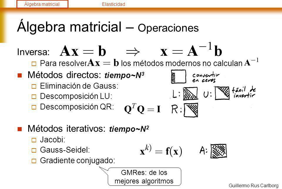 Álgebra matricialElasticidad Guillermo Rus Carlborg Elasticidad – Desplazamiento y deformación Posición: Desplazamiento: Movimiento: Vectores unitarios Variables Lagrangianas Variables Eulerianas