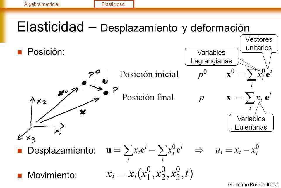 Álgebra matricialElasticidad Guillermo Rus Carlborg Elasticidad – Desplazamiento y deformación Distancia: Pequeños desplazamientos: Tensor de deformación de Lagrange