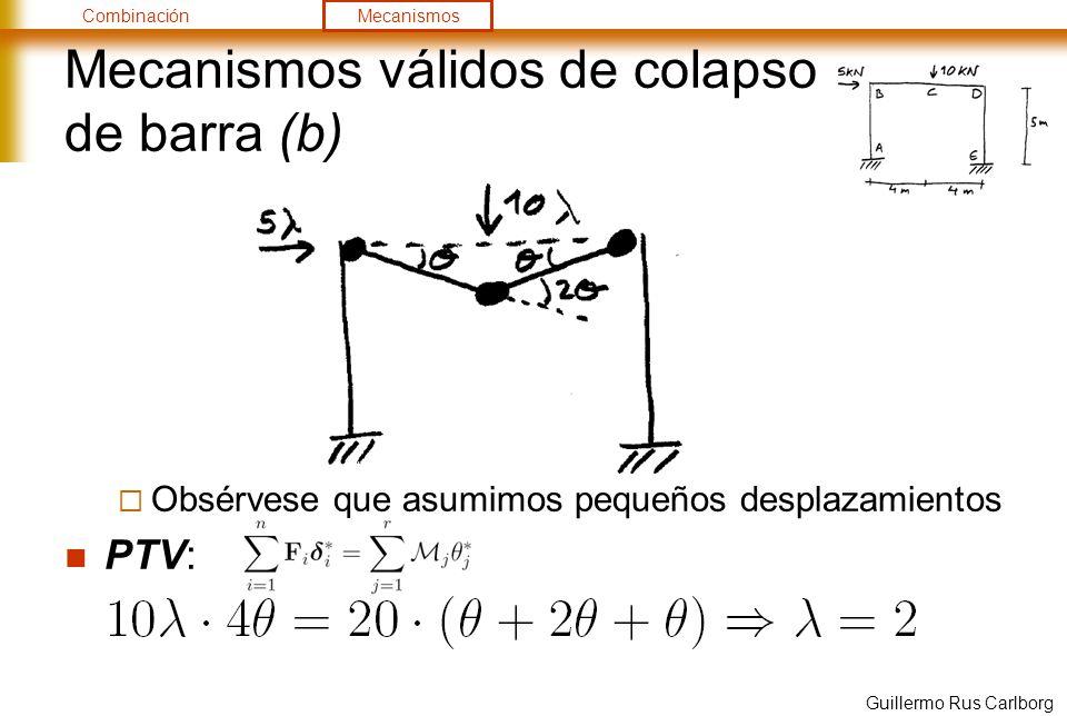 CombinaciónMecanismos Guillermo Rus Carlborg Mecanismos válidos de colapso de barra (b) Obsérvese que asumimos pequeños desplazamientos PTV: