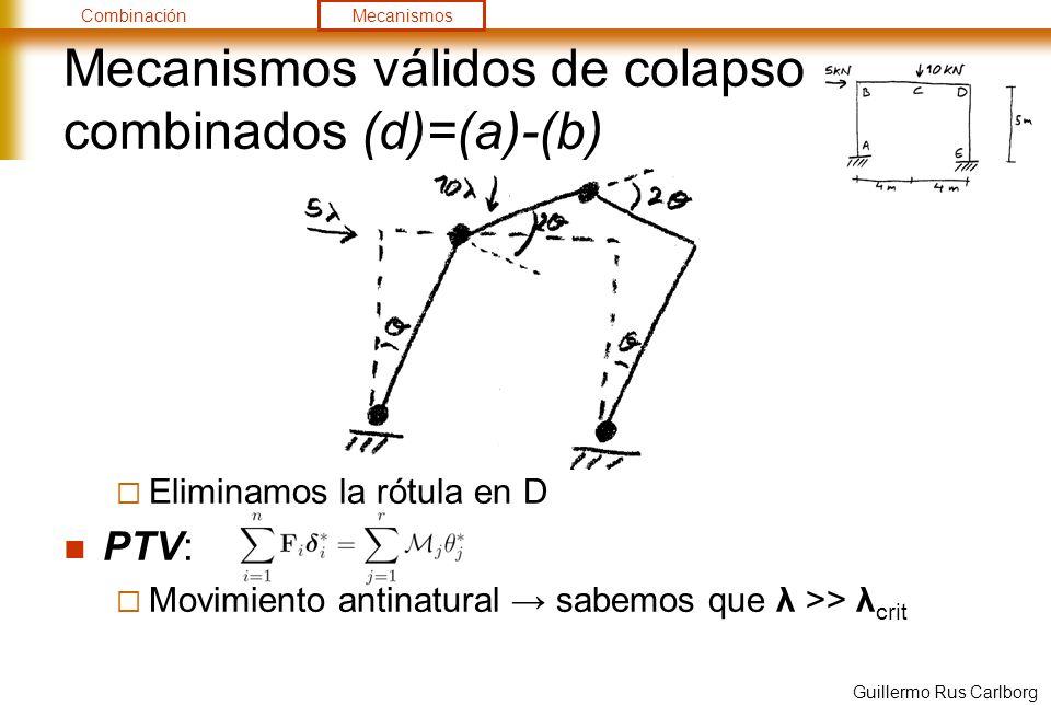 CombinaciónMecanismos Guillermo Rus Carlborg Mecanismos válidos de colapso combinados (d)=(a)-(b) Eliminamos la rótula en D PTV: Movimiento antinatura