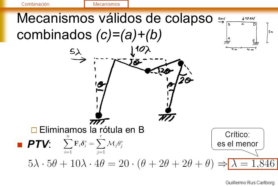 CombinaciónMecanismos Guillermo Rus Carlborg Mecanismos válidos de colapso combinados (c)=(a)+(b) Eliminamos la rótula en B PTV: Crítico: es el menor