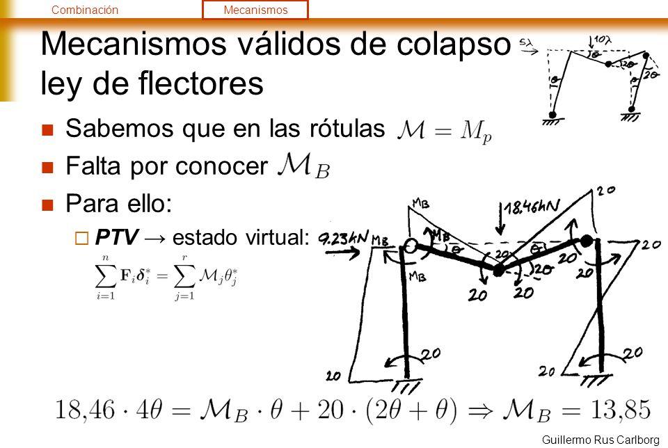 CombinaciónMecanismos Guillermo Rus Carlborg Mecanismos válidos de colapso ley de flectores Sabemos que en las rótulas Falta por conocer Para ello: PT