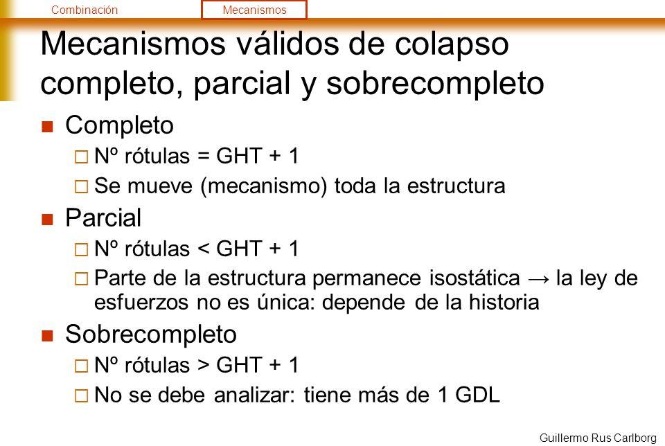 CombinaciónMecanismos Guillermo Rus Carlborg Mecanismos válidos de colapso completo, parcial y sobrecompleto Completo Nº rótulas = GHT + 1 Se mueve (m