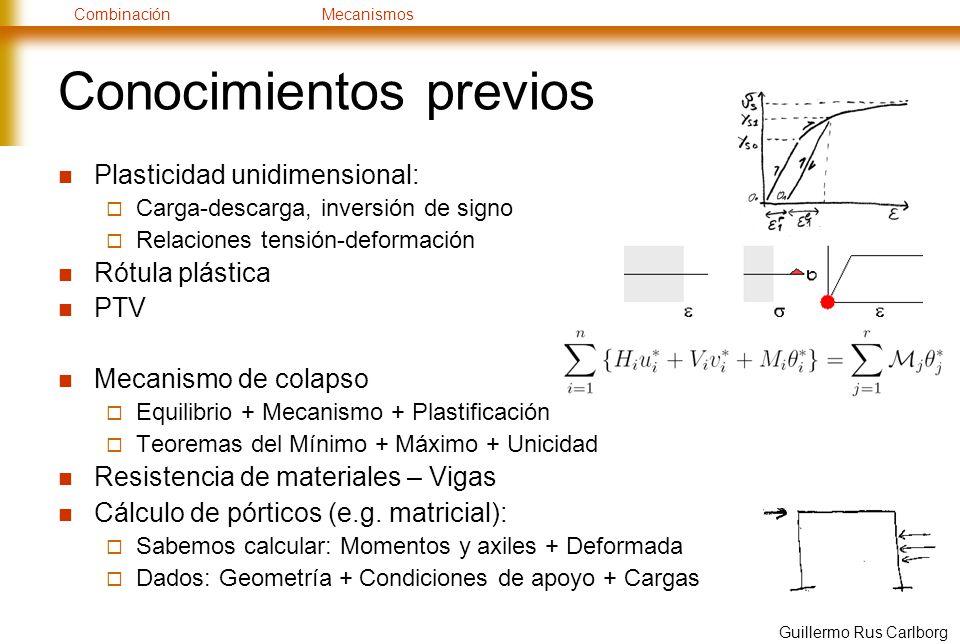 CombinaciónMecanismos Guillermo Rus Carlborg Conocimientos previos Plasticidad unidimensional: Carga-descarga, inversión de signo Relaciones tensión-d