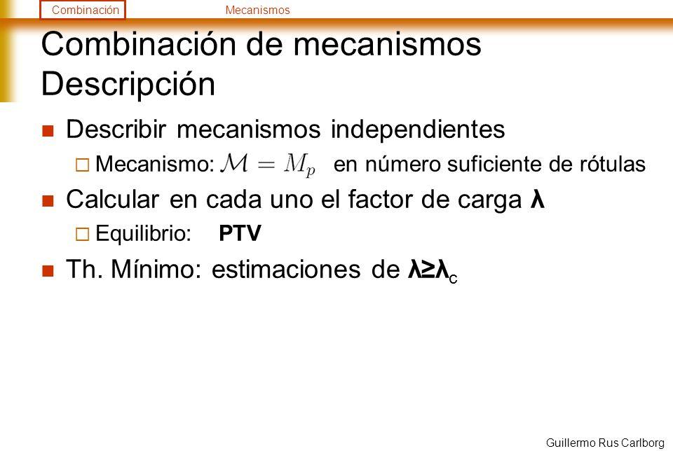 CombinaciónMecanismos Guillermo Rus Carlborg Combinación de mecanismos Descripción Describir mecanismos independientes Mecanismo: en número suficiente