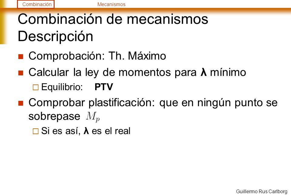 CombinaciónMecanismos Guillermo Rus Carlborg Combinación de mecanismos Descripción Comprobación: Th. Máximo Calcular la ley de momentos para λ mínimo