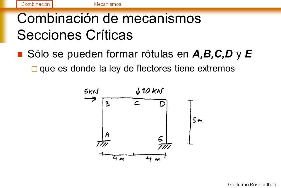 CombinaciónMecanismos Guillermo Rus Carlborg Combinación de mecanismos Secciones Críticas Sólo se pueden formar rótulas en A,B,C,D y E que es donde la