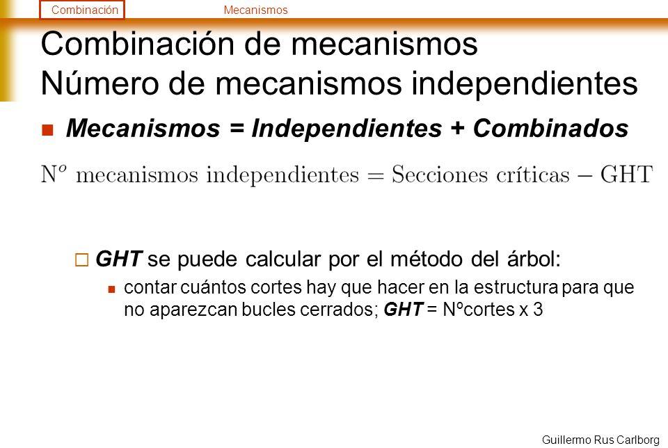 CombinaciónMecanismos Guillermo Rus Carlborg Combinación de mecanismos Número de mecanismos independientes Mecanismos = Independientes + Combinados GH