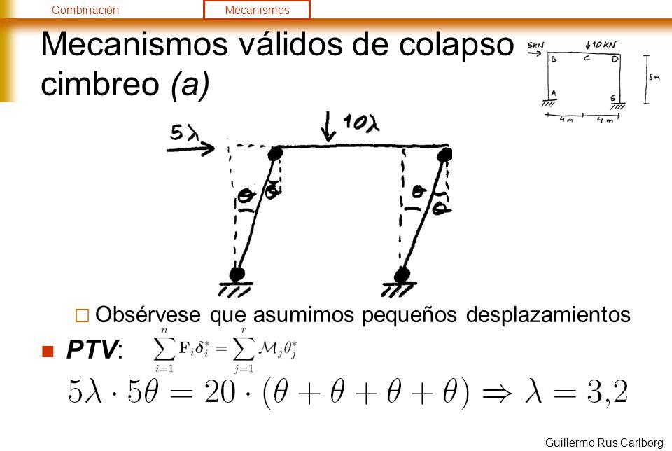 CombinaciónMecanismos Guillermo Rus Carlborg Mecanismos válidos de colapso cimbreo (a) Obsérvese que asumimos pequeños desplazamientos PTV: