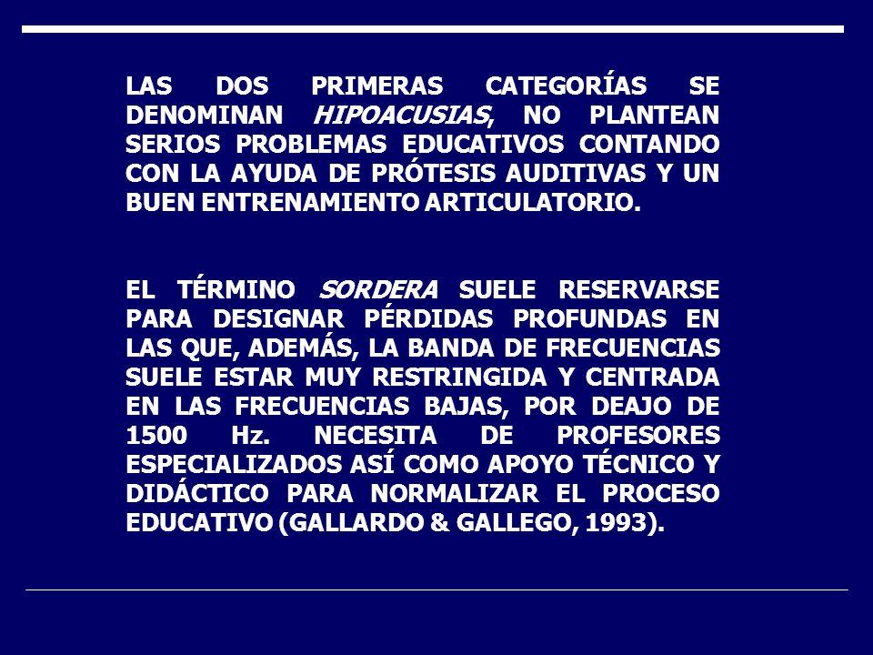 LAS DOS PRIMERAS CATEGORÍAS SE DENOMINAN HIPOACUSIAS, NO PLANTEAN SERIOS PROBLEMAS EDUCATIVOS CONTANDO CON LA AYUDA DE PRÓTESIS AUDITIVAS Y UN BUEN ENTRENAMIENTO ARTICULATORIO.
