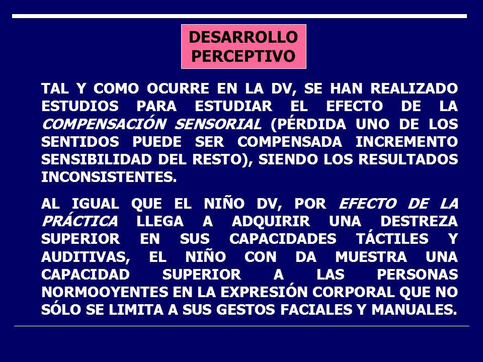 DESARROLLO PERCEPTIVO TAL Y COMO OCURRE EN LA DV, SE HAN REALIZADO ESTUDIOS PARA ESTUDIAR EL EFECTO DE LA COMPENSACIÓN SENSORIAL (PÉRDIDA UNO DE LOS SENTIDOS PUEDE SER COMPENSADA INCREMENTO SENSIBILIDAD DEL RESTO), SIENDO LOS RESULTADOS INCONSISTENTES.