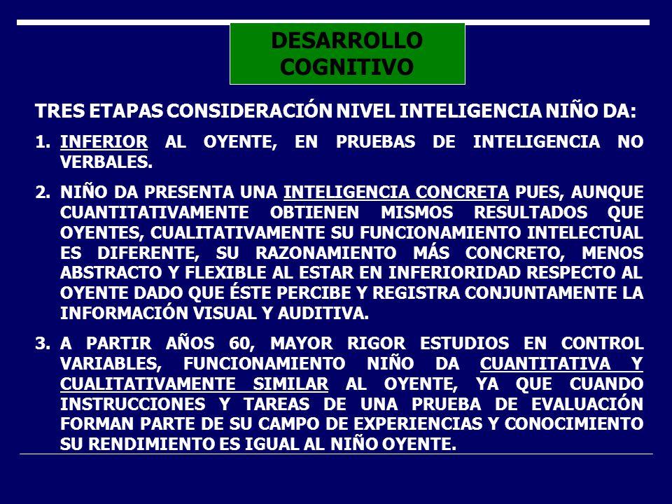 DESARROLLO COGNITIVO TRES ETAPAS CONSIDERACIÓN NIVEL INTELIGENCIA NIÑO DA: 1.INFERIOR AL OYENTE, EN PRUEBAS DE INTELIGENCIA NO VERBALES. 2.NIÑO DA PRE