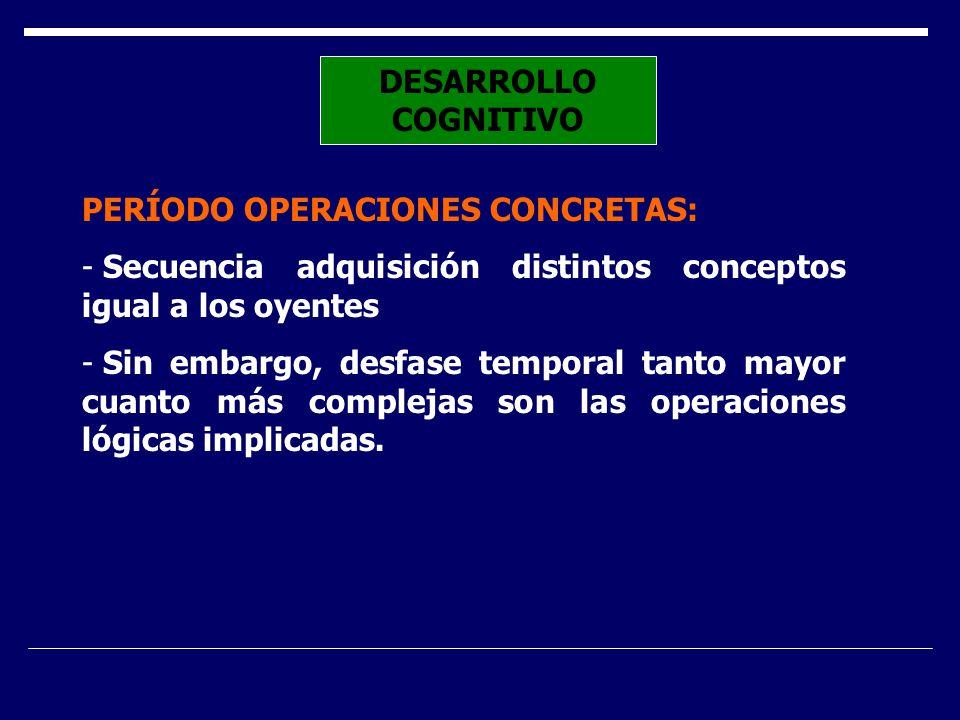 DESARROLLO COGNITIVO PERÍODO OPERACIONES CONCRETAS: - Secuencia adquisición distintos conceptos igual a los oyentes - Sin embargo, desfase temporal tanto mayor cuanto más complejas son las operaciones lógicas implicadas.