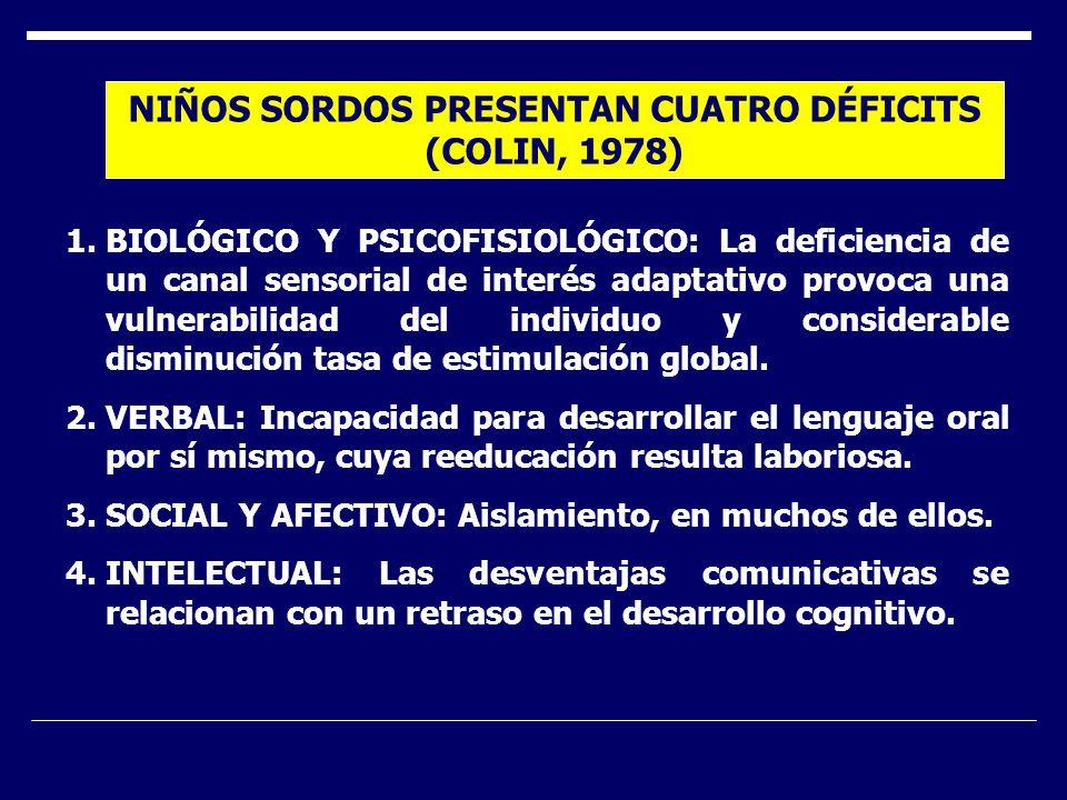 NIÑOS SORDOS PRESENTAN CUATRO DÉFICITS (COLIN, 1978) 1.BIOLÓGICO Y PSICOFISIOLÓGICO: La deficiencia de un canal sensorial de interés adaptativo provoca una vulnerabilidad del individuo y considerable disminución tasa de estimulación global.