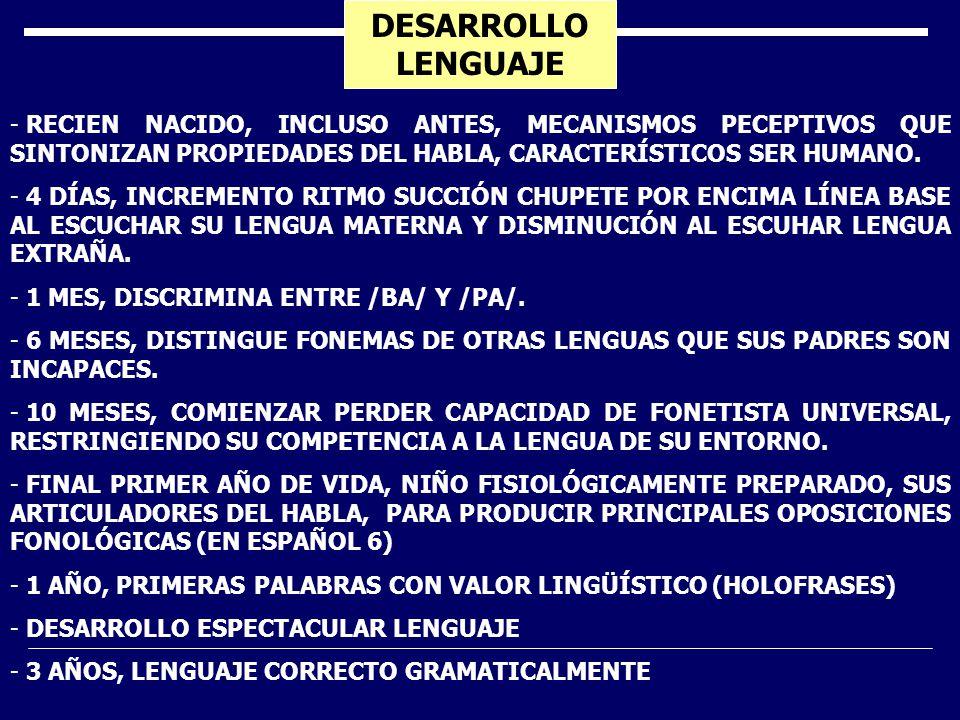 DESARROLLO LENGUAJE - RECIEN NACIDO, INCLUSO ANTES, MECANISMOS PECEPTIVOS QUE SINTONIZAN PROPIEDADES DEL HABLA, CARACTERÍSTICOS SER HUMANO.
