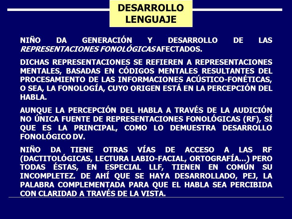 DESARROLLO LENGUAJE NIÑO DA GENERACIÓN Y DESARROLLO DE LAS REPRESENTACIONES FONOLÓGICAS AFECTADOS. DICHAS REPRESENTACIONES SE REFIEREN A REPRESENTACIO