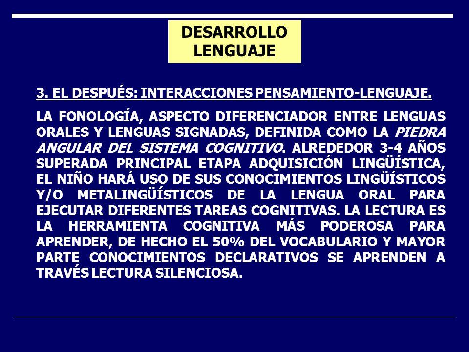DESARROLLO LENGUAJE 3. EL DESPUÉS: INTERACCIONES PENSAMIENTO-LENGUAJE. LA FONOLOGÍA, ASPECTO DIFERENCIADOR ENTRE LENGUAS ORALES Y LENGUAS SIGNADAS, DE
