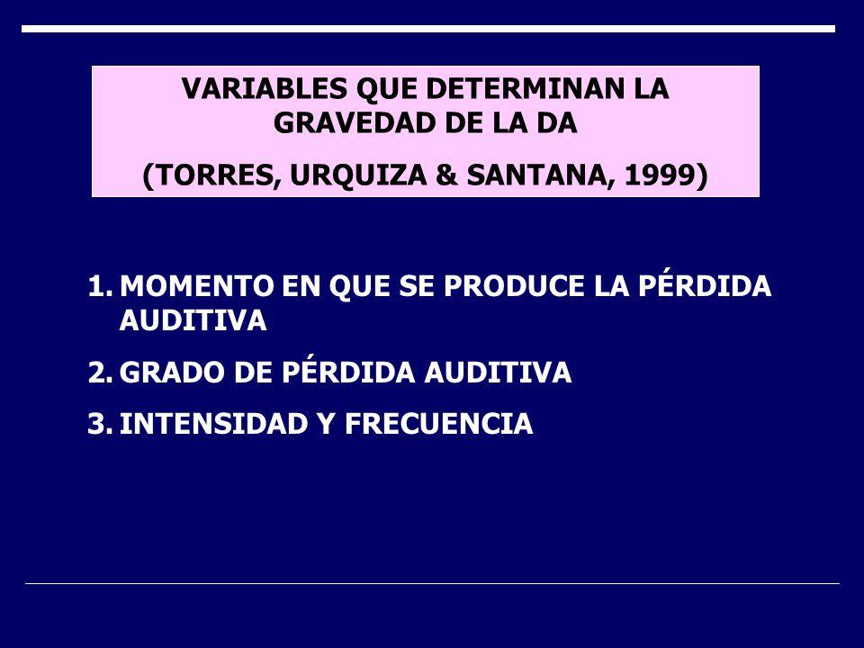 VARIABLES QUE DETERMINAN LA GRAVEDAD DE LA DA (TORRES, URQUIZA & SANTANA, 1999) 1.MOMENTO EN QUE SE PRODUCE LA PÉRDIDA AUDITIVA 2.GRADO DE PÉRDIDA AUDITIVA 3.INTENSIDAD Y FRECUENCIA