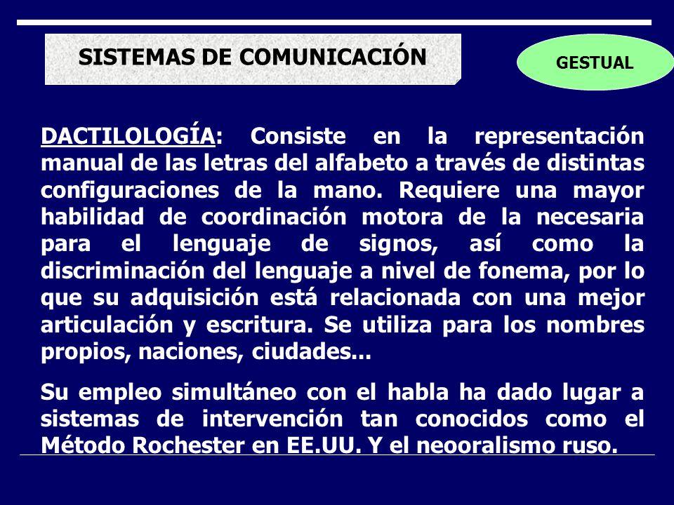 SISTEMAS DE COMUNICACIÓN DACTILOLOGÍA: Consiste en la representación manual de las letras del alfabeto a través de distintas configuraciones de la mano.