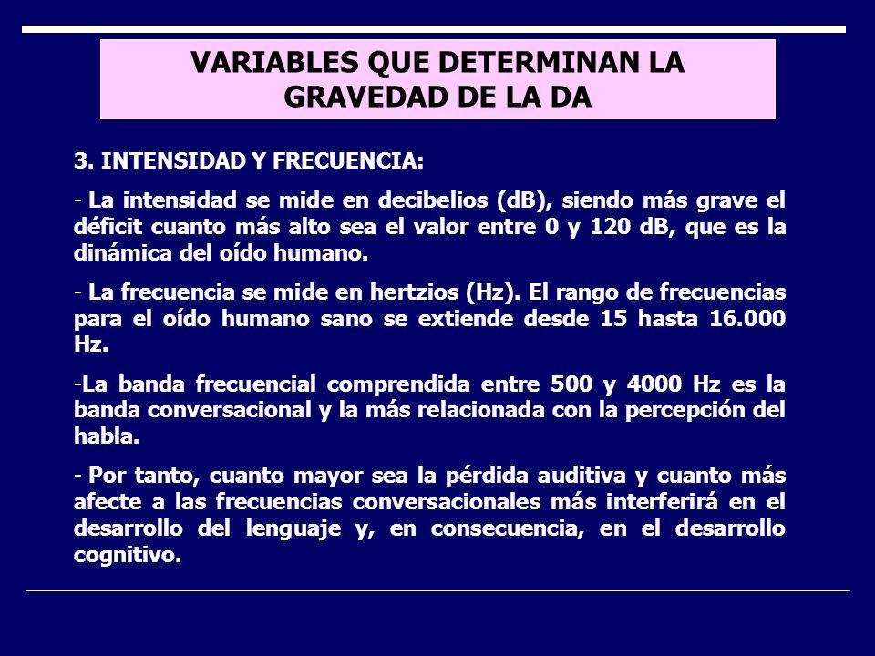 VARIABLES QUE DETERMINAN LA GRAVEDAD DE LA DA 3.