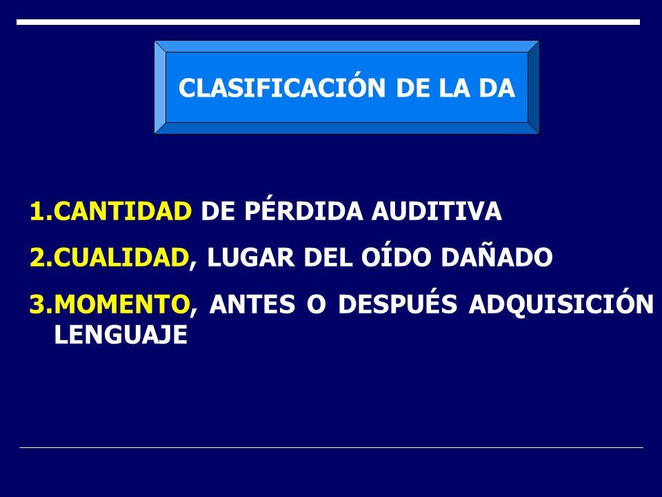 CLASIFICACIÓN DE LA DA 1.CANTIDAD DE PÉRDIDA AUDITIVA 2.CUALIDAD, LUGAR DEL OÍDO DAÑADO 3.MOMENTO, ANTES O DESPUÉS ADQUISICIÓN LENGUAJE
