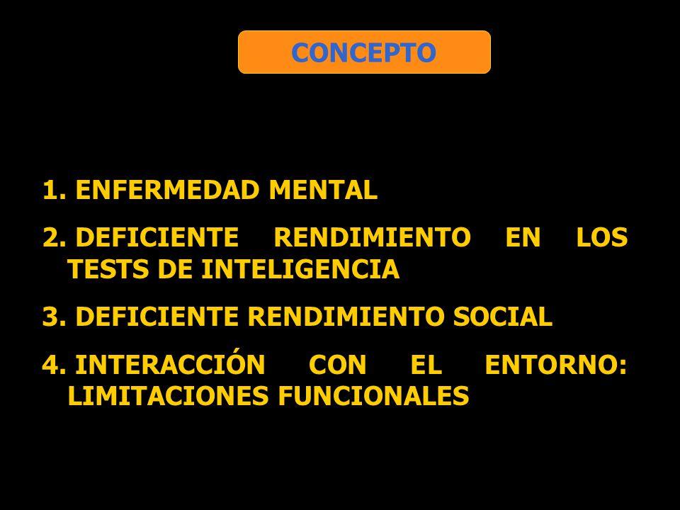 CONCEPTO 1. ENFERMEDAD MENTAL 2. DEFICIENTE RENDIMIENTO EN LOS TESTS DE INTELIGENCIA 3. DEFICIENTE RENDIMIENTO SOCIAL 4. INTERACCIÓN CON EL ENTORNO: L