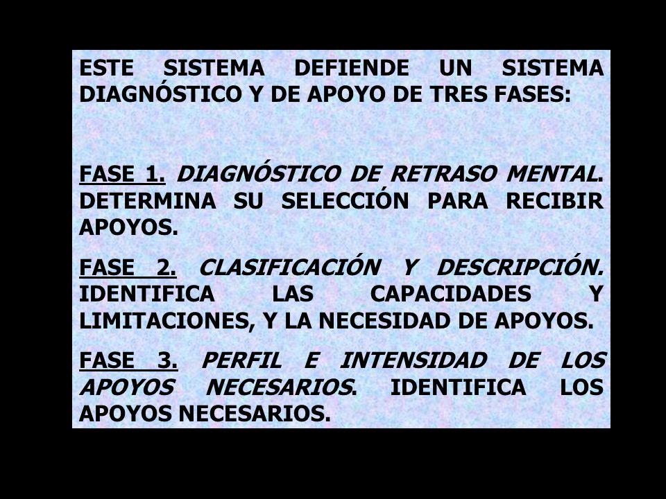 ESTE SISTEMA DEFIENDE UN SISTEMA DIAGNÓSTICO Y DE APOYO DE TRES FASES: FASE 1. DIAGNÓSTICO DE RETRASO MENTAL. DETERMINA SU SELECCIÓN PARA RECIBIR APOY