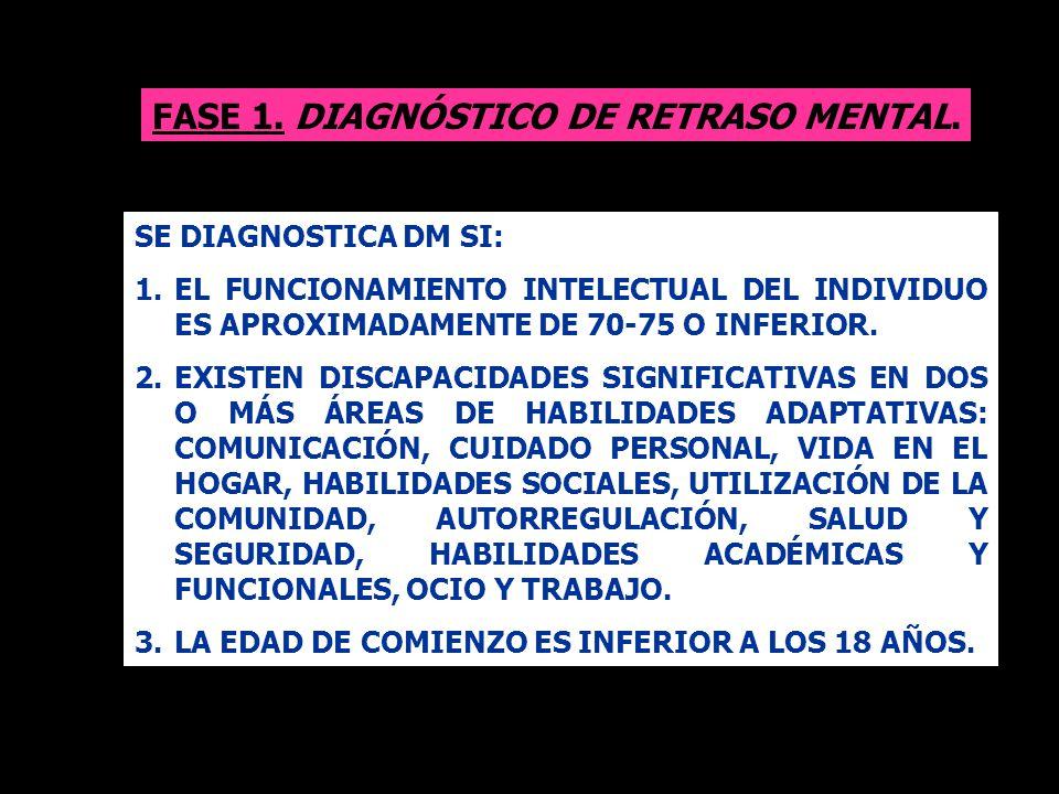 FASE 1. DIAGNÓSTICO DE RETRASO MENTAL. SE DIAGNOSTICA DM SI: 1.EL FUNCIONAMIENTO INTELECTUAL DEL INDIVIDUO ES APROXIMADAMENTE DE 70-75 O INFERIOR. 2.E