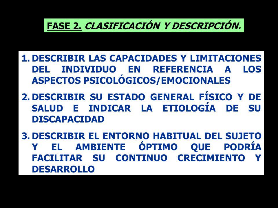 FASE 2. CLASIFICACIÓN Y DESCRIPCIÓN. 1.DESCRIBIR LAS CAPACIDADES Y LIMITACIONES DEL INDIVIDUO EN REFERENCIA A LOS ASPECTOS PSICOLÓGICOS/EMOCIONALES 2.