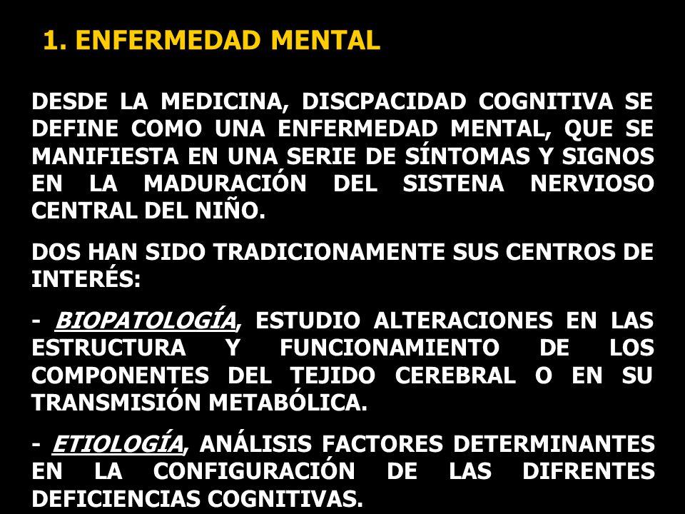 1. ENFERMEDAD MENTAL DESDE LA MEDICINA, DISCPACIDAD COGNITIVA SE DEFINE COMO UNA ENFERMEDAD MENTAL, QUE SE MANIFIESTA EN UNA SERIE DE SÍNTOMAS Y SIGNO