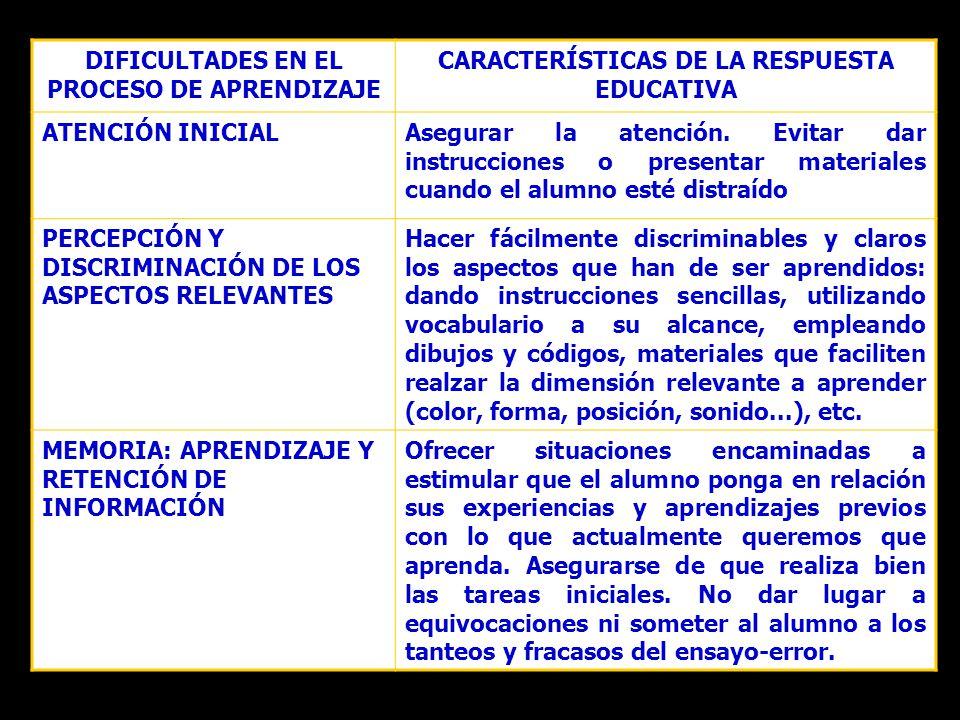 DIFICULTADES EN EL PROCESO DE APRENDIZAJE CARACTERÍSTICAS DE LA RESPUESTA EDUCATIVA ATENCIÓN INICIALAsegurar la atención. Evitar dar instrucciones o p